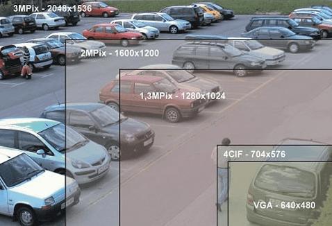 Камера на парковке