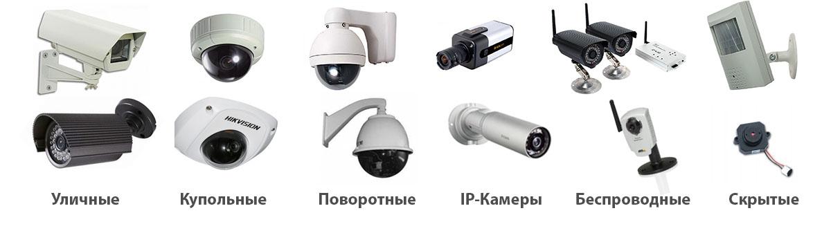 Картинки по запросу камеры видеонаблюдения