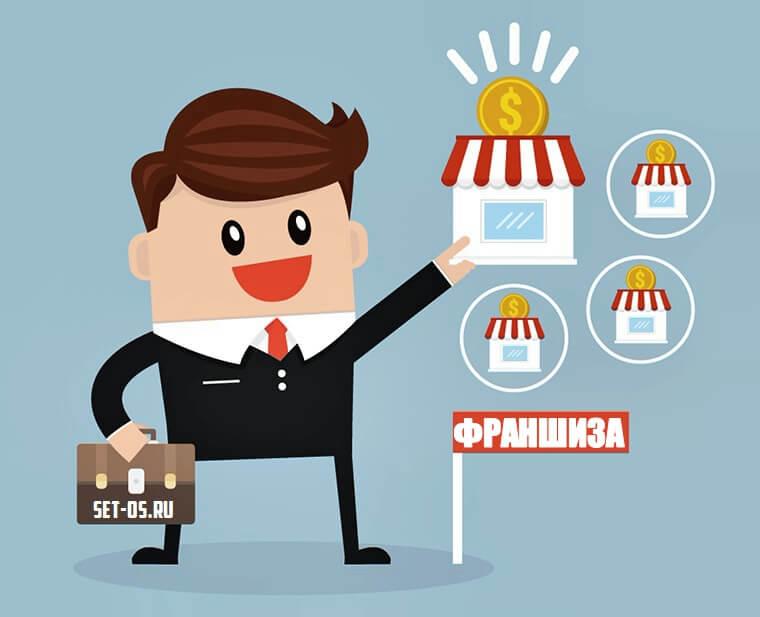 Потребительские кредиты санкт петербург
