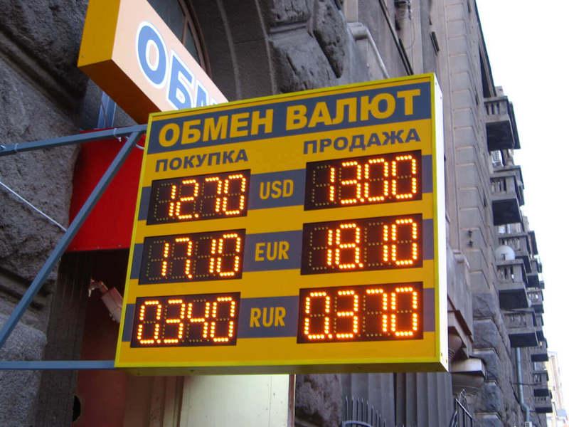 Прогнозы курсов валют на декабрь 2018 года