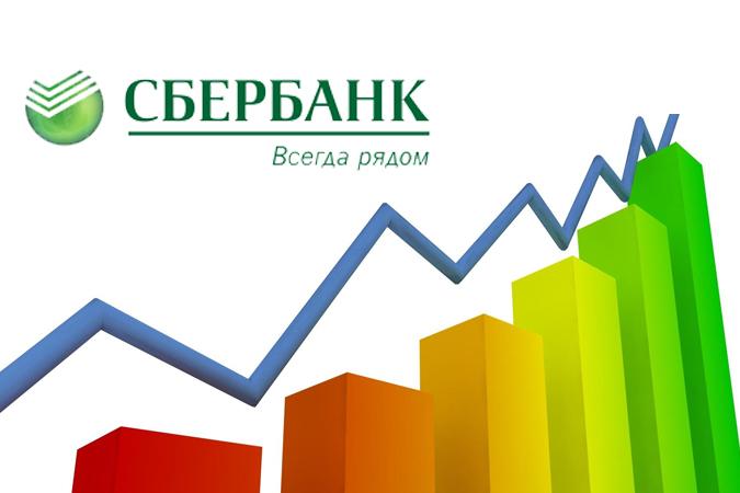 Популярные виды вкладов для физических лиц в Сбербанке