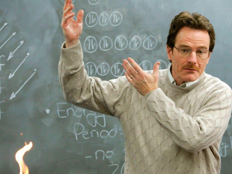 Тест: Если бы Вы были учителем, какой предмет преподавали?
