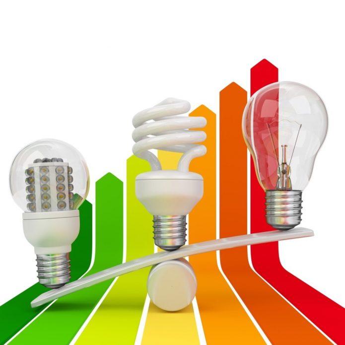 Потребление электричества разными видами ламп
